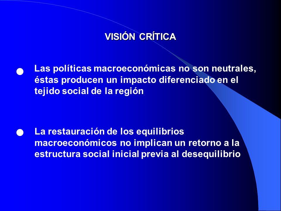 VISIÓN CRÍTICA Las políticas macroeconómicas no son neutrales, éstas producen un impacto diferenciado en el tejido social de la región La restauración