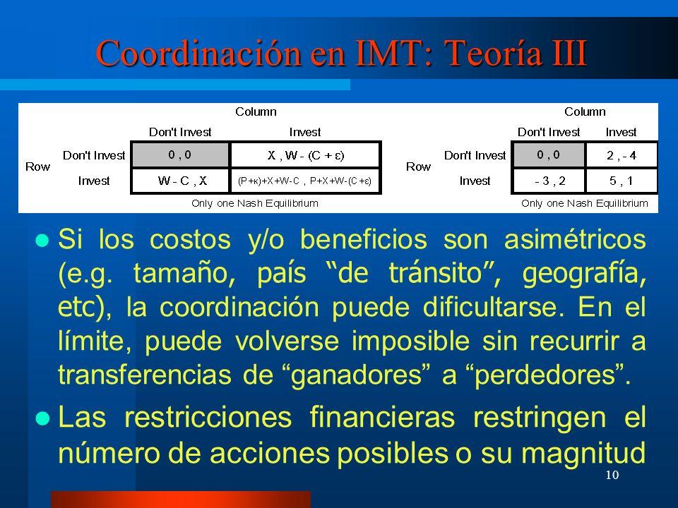 11 Coordinación en IMT: Teoría IV En un marco dinámico, aún sin info.