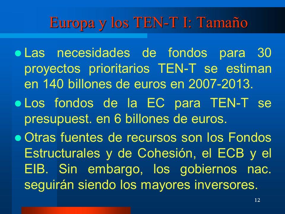 13 Europa y los TEN-T II: Coordinación En 2001 se detectó que los proyectos TEN- T estaban seriamente atrasados, especialm los proyectos IMT.