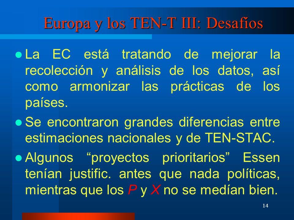 14 Europa y los TEN-T III: Desafíos La EC está tratando de mejorar la recolección y análisis de los datos, así como armonizar las prácticas de los países.