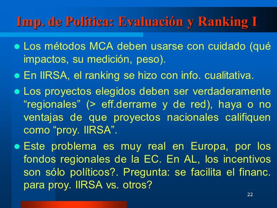 23 Imp.de Política: Evaluación y Ranking II Es necesario alinear los incentivos internos (Gob.