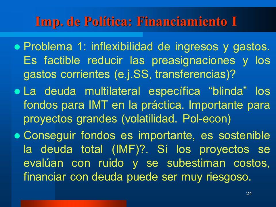 24 Imp. de Política: Financiamiento I Problema 1: inflexibilidad de ingresos y gastos.