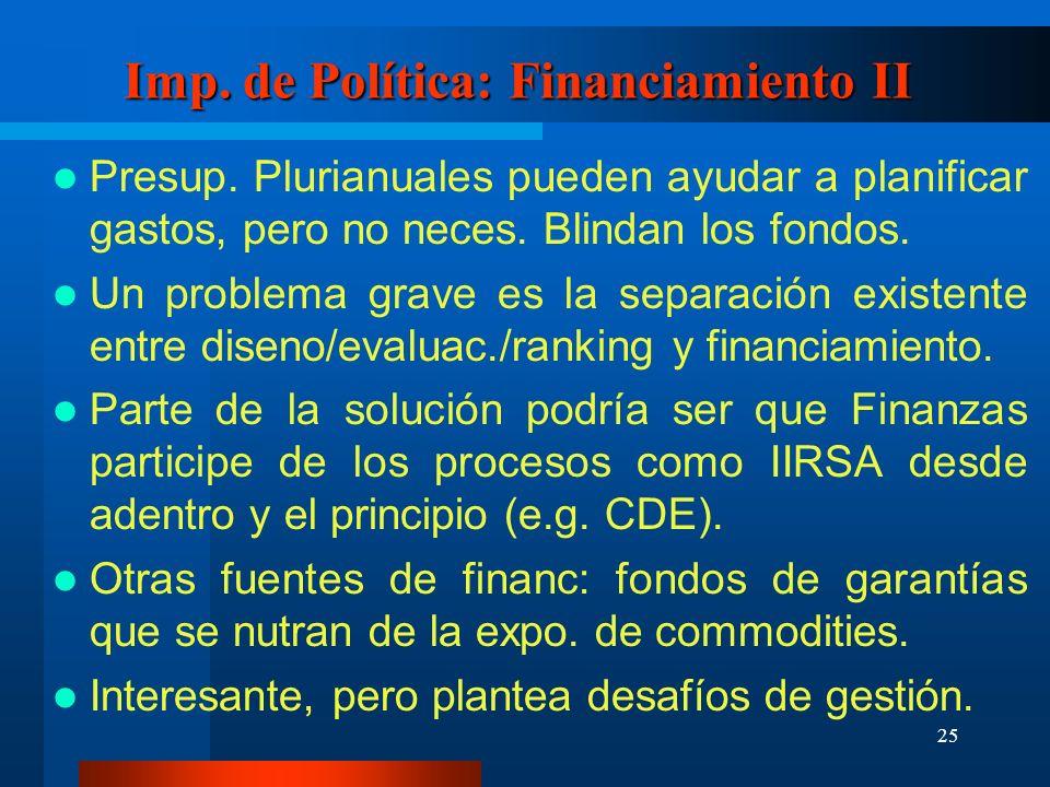 25 Imp. de Política: Financiamiento II Presup.