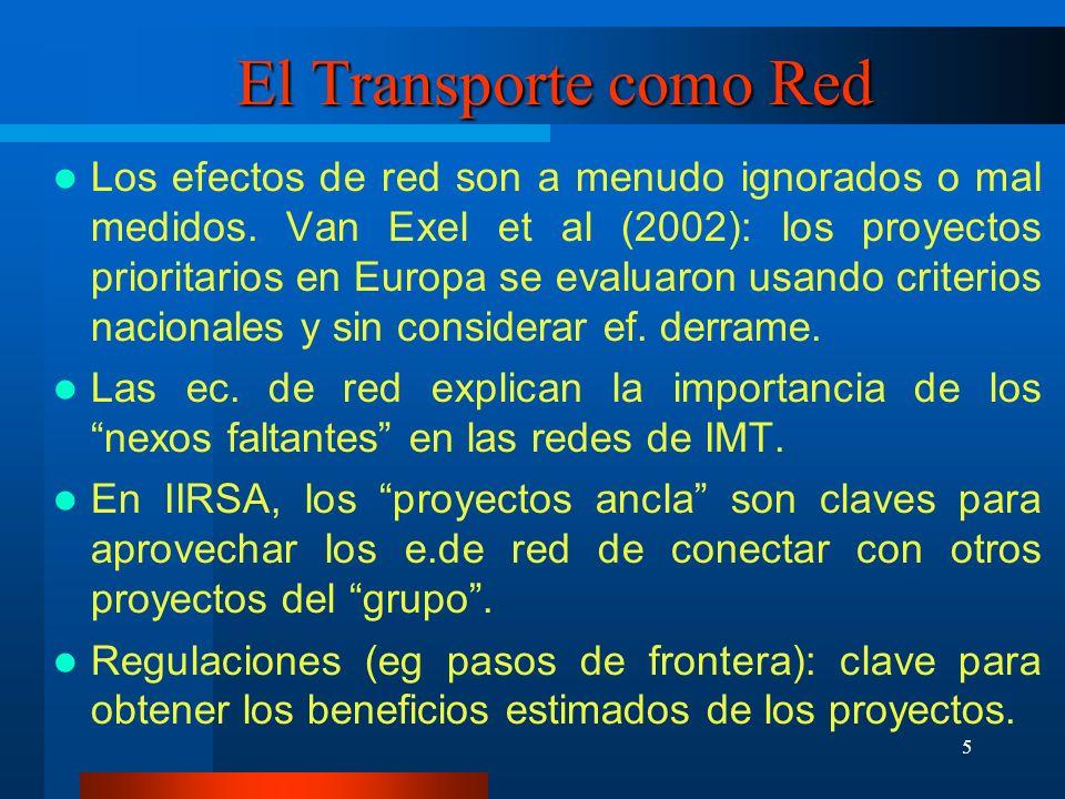 5 El Transporte como Red Los efectos de red son a menudo ignorados o mal medidos.