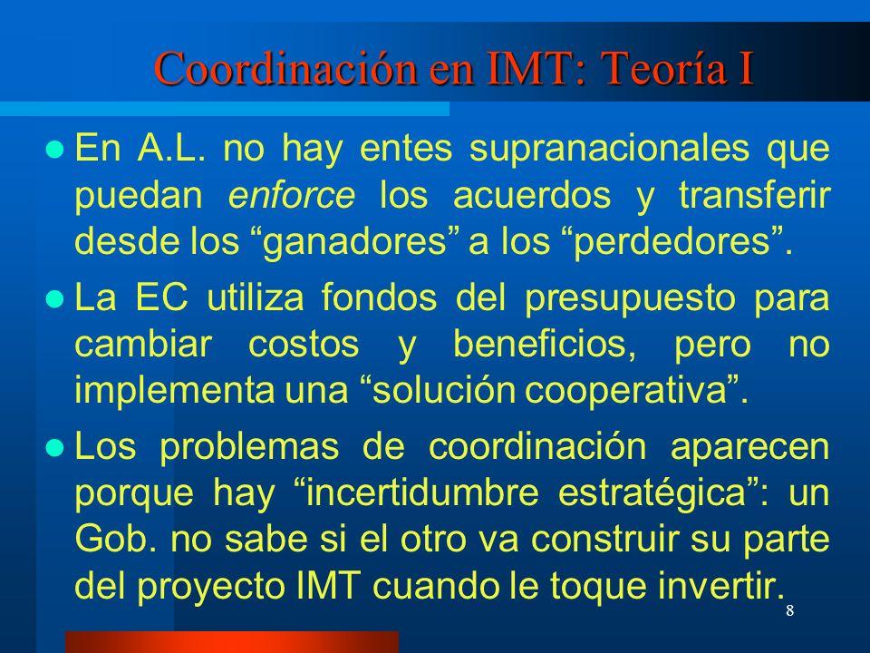 8 Coordinación en IMT: Teoría I En A.L.