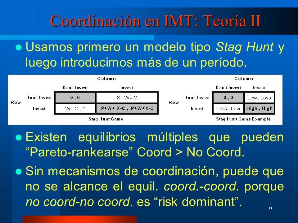 9 Coordinación en IMT: Teoría II Usamos primero un modelo tipo Stag Hunt y luego introducimos más de un período.