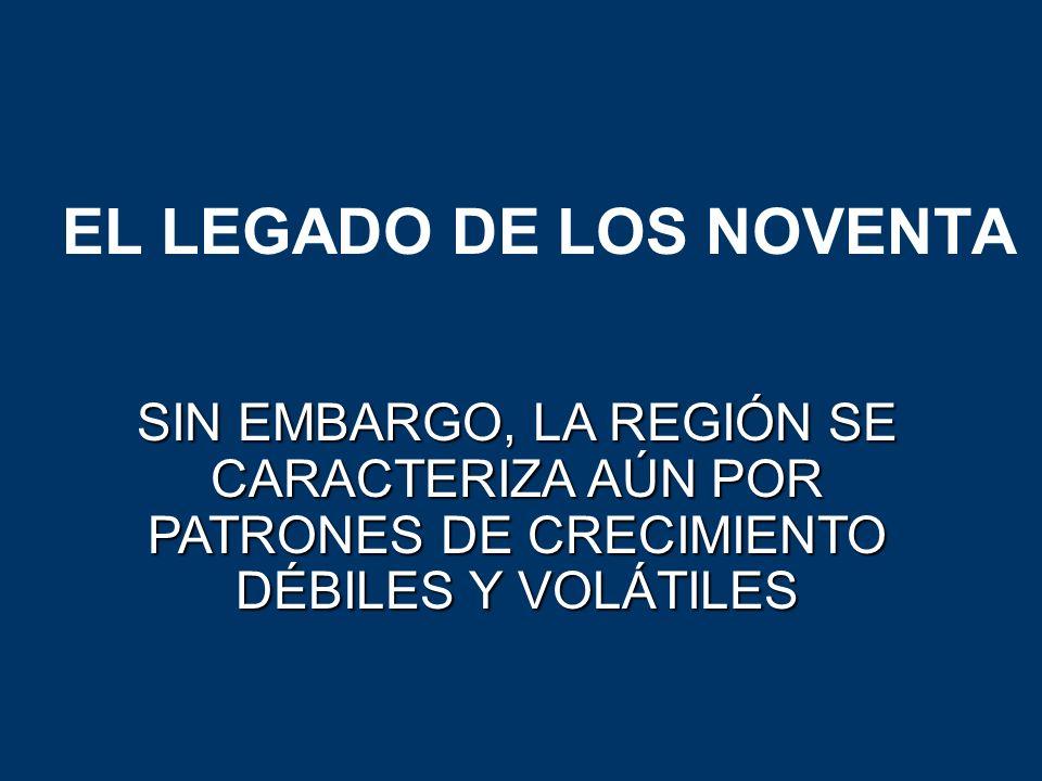 EL LEGADO DE LOS NOVENTA SIN EMBARGO, LA REGIÓN SE CARACTERIZA AÚN POR PATRONES DE CRECIMIENTO DÉBILES Y VOLÁTILES
