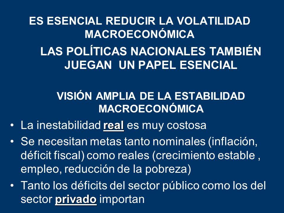 ES ESENCIAL REDUCIR LA VOLATILIDAD MACROECONÓMICA LAS POLÍTICAS NACIONALES TAMBIÉN JUEGAN UN PAPEL ESENCIAL VISIÓN AMPLIA DE LA ESTABILIDAD MACROECONÓMICA realLa inestabilidad real es muy costosa Se necesitan metas tanto nominales (inflación, déficit fiscal) como reales (crecimiento estable, empleo, reducción de la pobreza) privadoTanto los déficits del sector público como los del sector privado importan