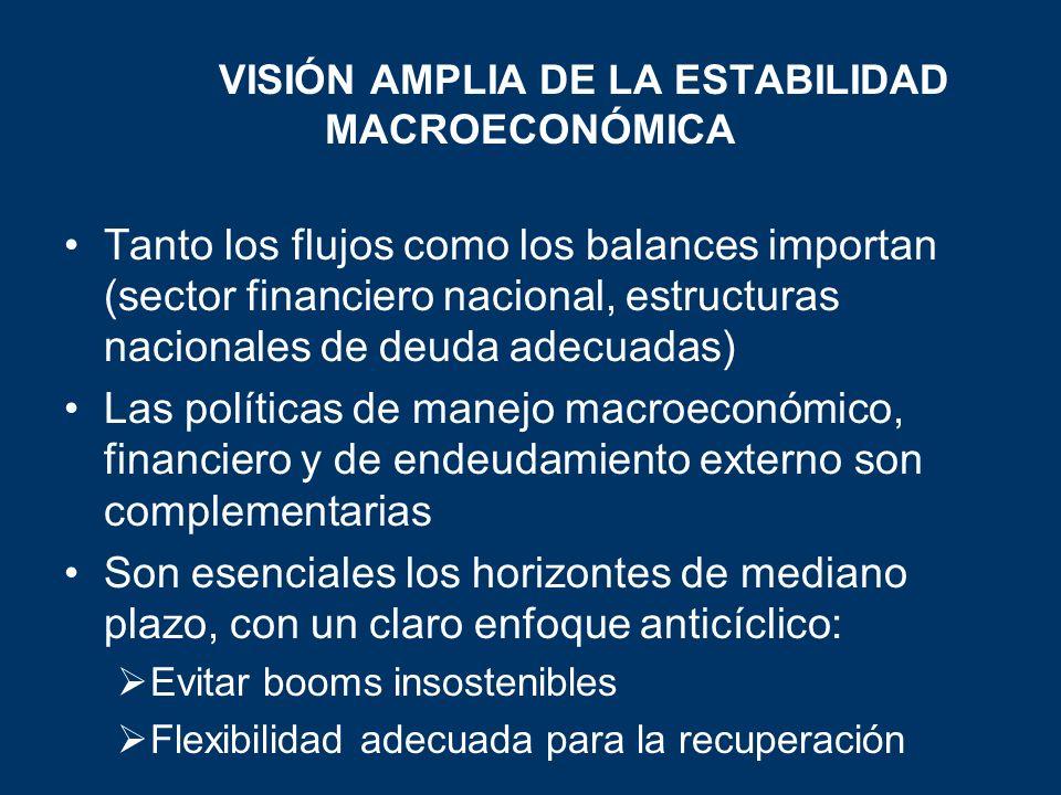 VISIÓN AMPLIA DE LA ESTABILIDAD MACROECONÓMICA Tanto los flujos como los balances importan (sector financiero nacional, estructuras nacionales de deuda adecuadas) Las políticas de manejo macroeconómico, financiero y de endeudamiento externo son complementarias Son esenciales los horizontes de mediano plazo, con un claro enfoque anticíclico: Evitar booms insostenibles Flexibilidad adecuada para la recuperación