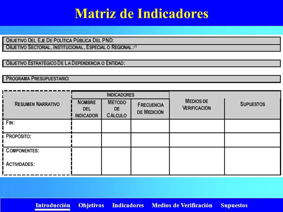Introducción Objetivos Indicadores Medios de Verificación Supuestos Matriz de Indicadores