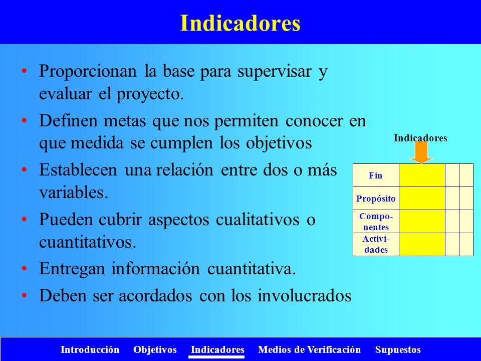 Introducción Objetivos Indicadores Medios de Verificación Supuestos Indicadores Fin Propósito Compo- nentes Activi- dades Proporcionan la base para su