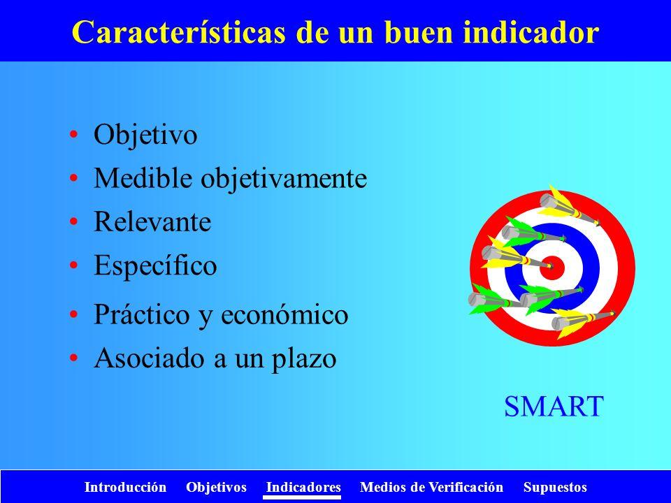 Introducción Objetivos Indicadores Medios de Verificación Supuestos Características de un buen indicador Objetivo Medible objetivamente Relevante Espe
