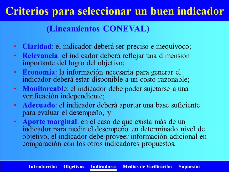Introducción Objetivos Indicadores Medios de Verificación Supuestos Criterios para seleccionar un buen indicador (Lineamientos CONEVAL) Claridad: el i