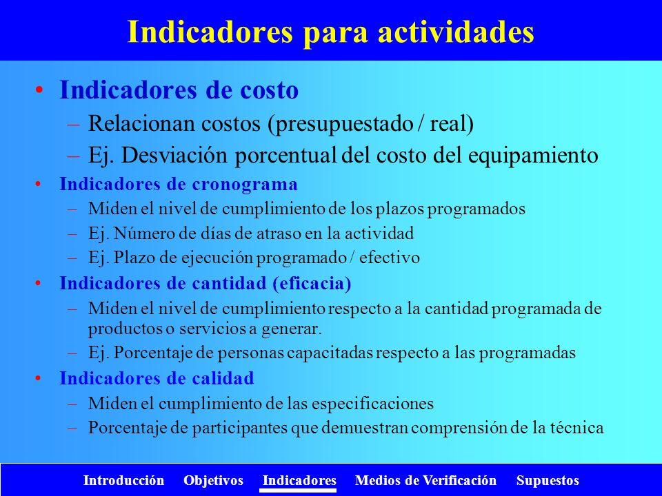Introducción Objetivos Indicadores Medios de Verificación Supuestos Indicadores para actividades Indicadores de costo –Relacionan costos (presupuestad