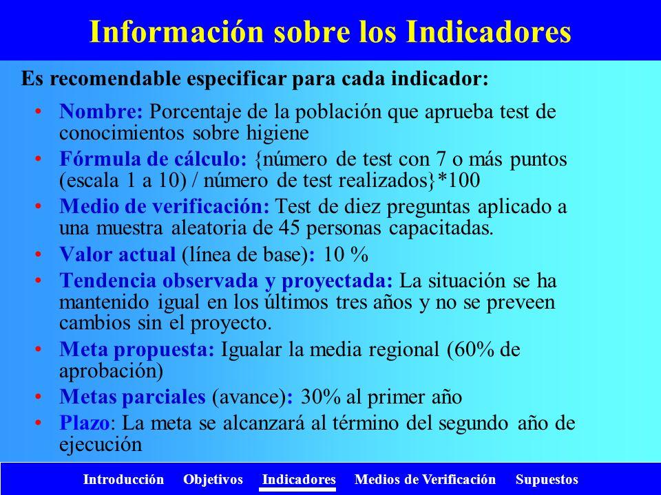 Introducción Objetivos Indicadores Medios de Verificación Supuestos Información sobre los Indicadores Nombre: Porcentaje de la población que aprueba t