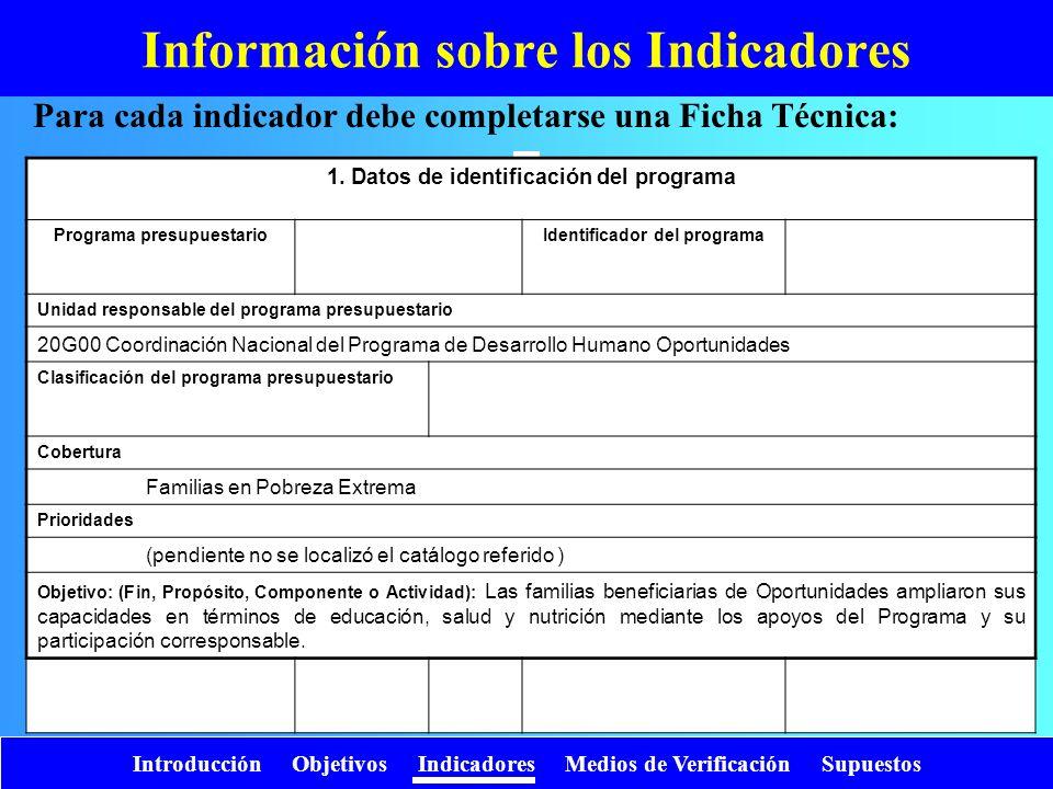 Introducción Objetivos Indicadores Medios de Verificación Supuestos Información sobre los Indicadores Para cada indicador debe completarse una Ficha T