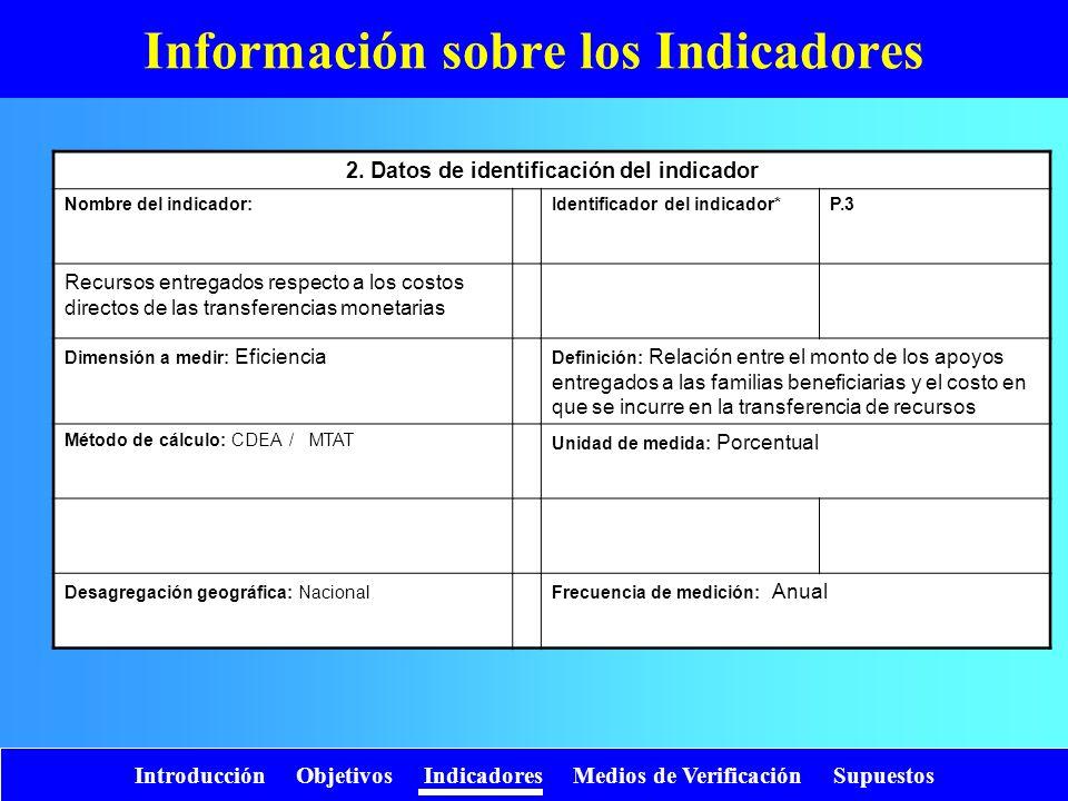Introducción Objetivos Indicadores Medios de Verificación Supuestos Información sobre los Indicadores 2. Datos de identificación del indicador Nombre