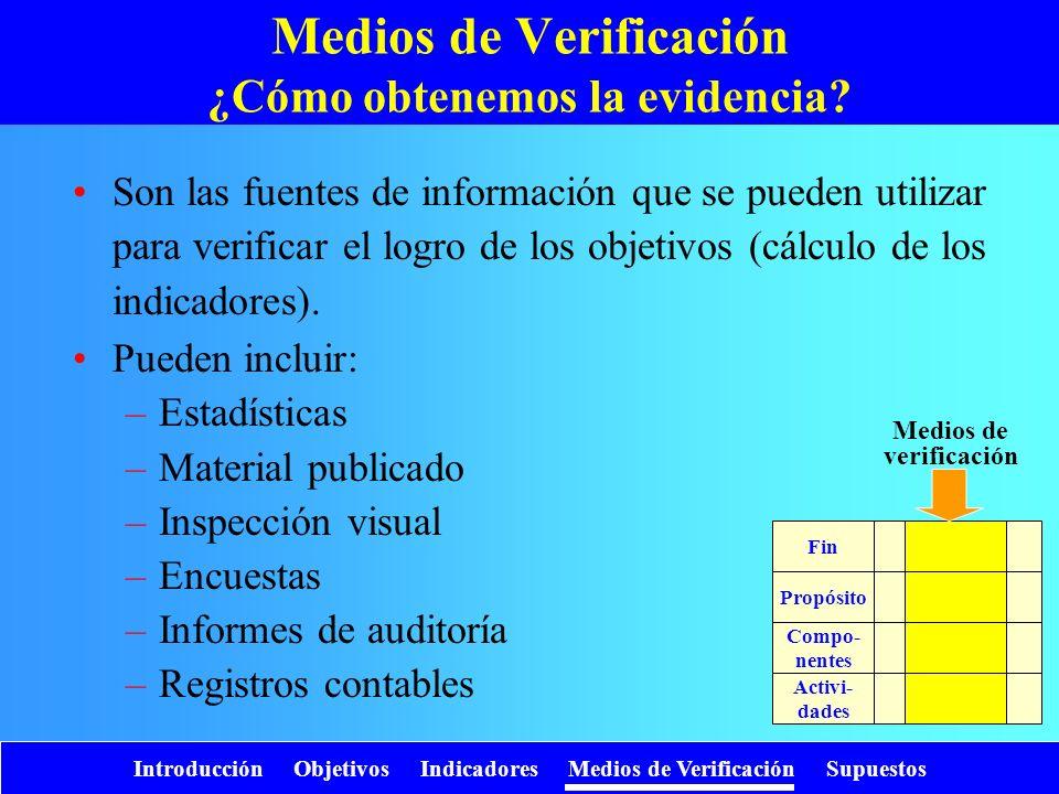 Medios de Verificación ¿Cómo obtenemos la evidencia? Son las fuentes de información que se pueden utilizar para verificar el logro de los objetivos (c