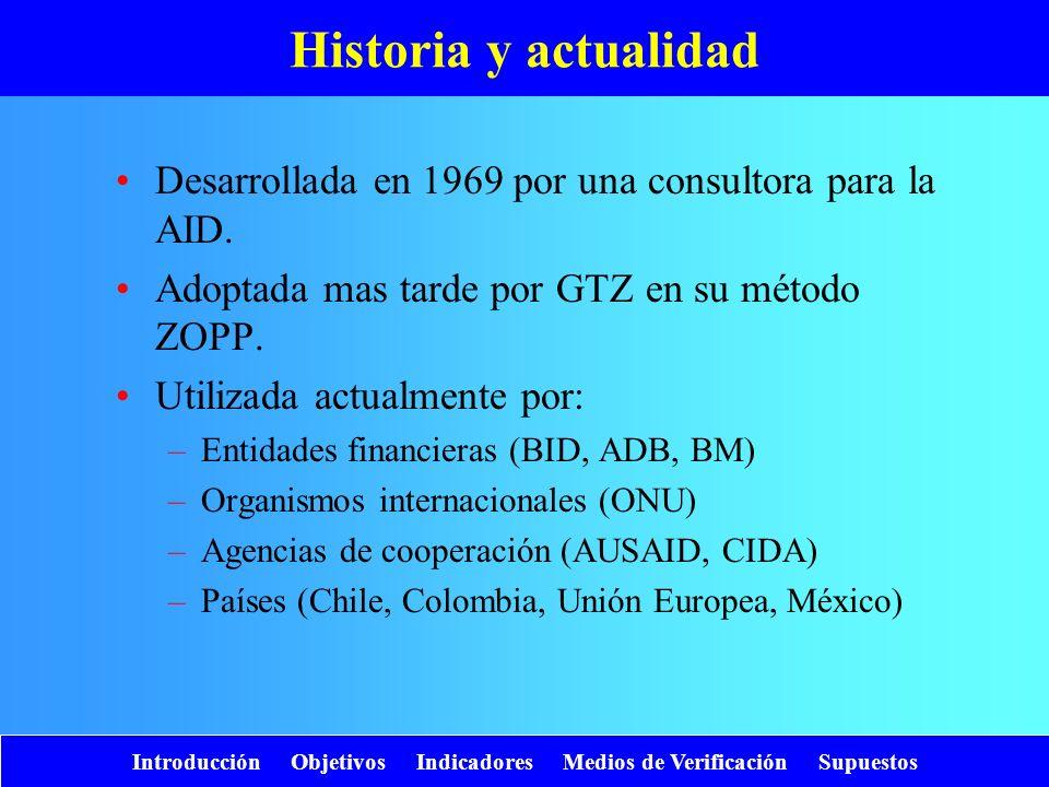 Introducción Objetivos Indicadores Medios de Verificación Supuestos Historia y actualidad Desarrollada en 1969 por una consultora para la AID. Adoptad