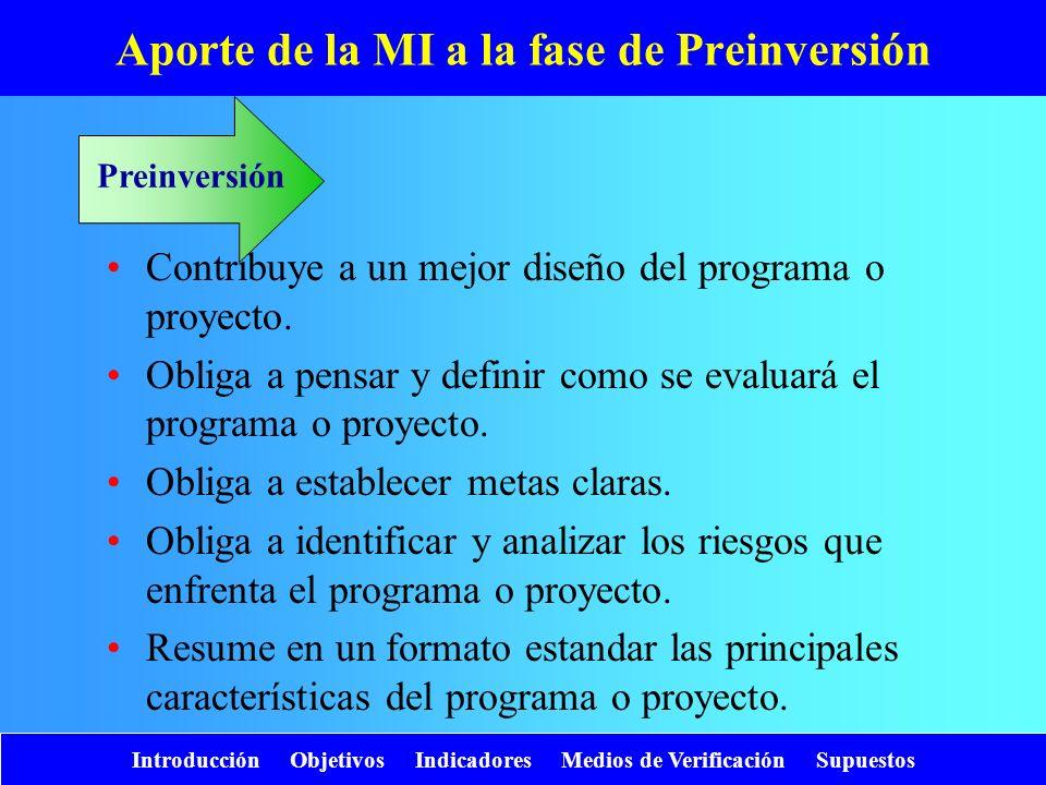 Introducción Objetivos Indicadores Medios de Verificación Supuestos Aporte de la MI a la fase de Preinversión Contribuye a un mejor diseño del program