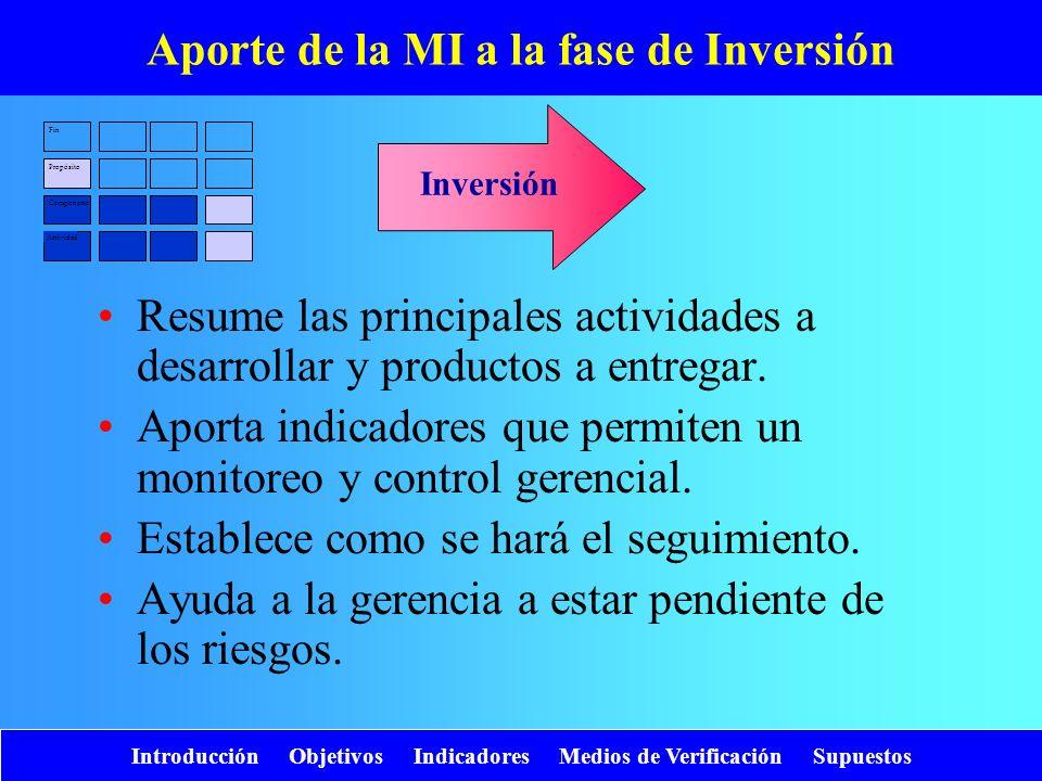 Introducción Objetivos Indicadores Medios de Verificación Supuestos Aporte de la MI a la fase de Inversión Resume las principales actividades a desarr