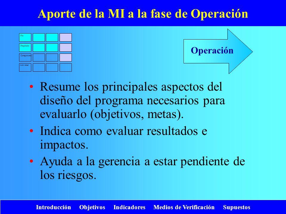 Introducción Objetivos Indicadores Medios de Verificación Supuestos Aporte de la MI a la fase de Operación Resume los principales aspectos del diseño