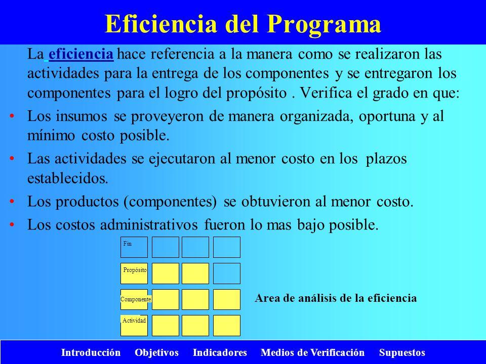 Introducción Objetivos Indicadores Medios de Verificación Supuestos Eficiencia del Programa La eficiencia hace referencia a la manera como se realizar