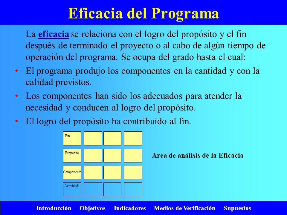 Introducción Objetivos Indicadores Medios de Verificación Supuestos Eficacia del Programa La eficacia se relaciona con el logro del propósito y el fin