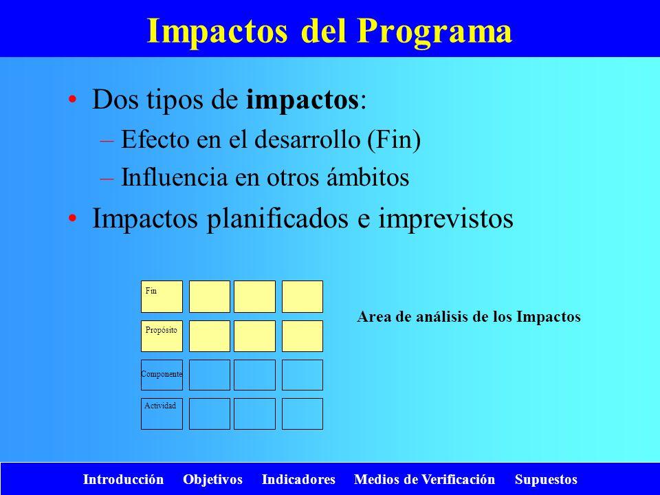Introducción Objetivos Indicadores Medios de Verificación Supuestos Impactos del Programa Dos tipos de impactos: –Efecto en el desarrollo (Fin) –Influ