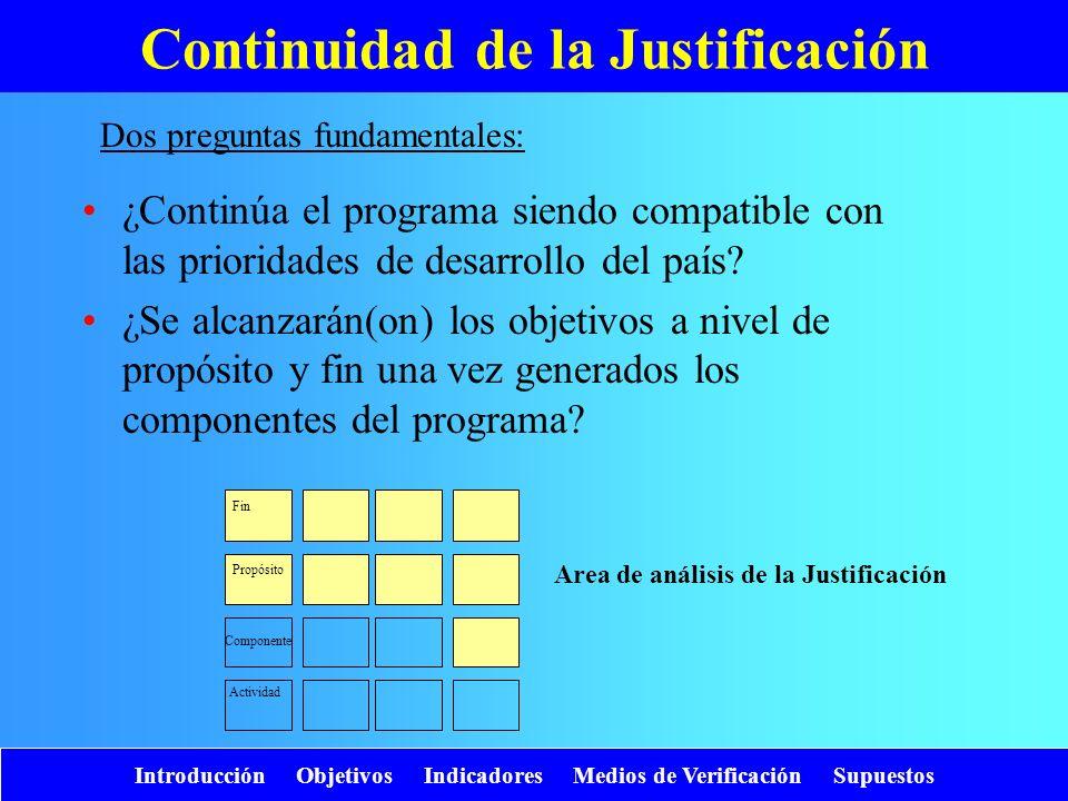 Introducción Objetivos Indicadores Medios de Verificación Supuestos Continuidad de la Justificación ¿Continúa el programa siendo compatible con las pr