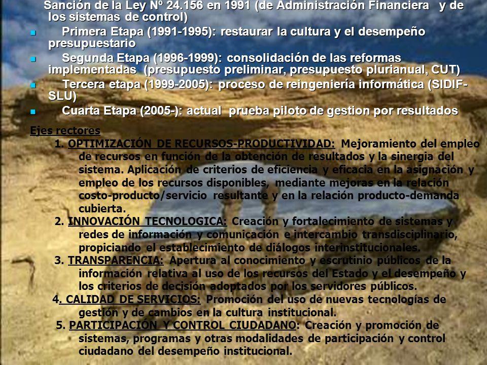 Antecedentes Sanción de la Ley Nº 24.156 en 1991 (de Administración Financiera y de los sistemas de control) Sanción de la Ley Nº 24.156 en 1991 (de A