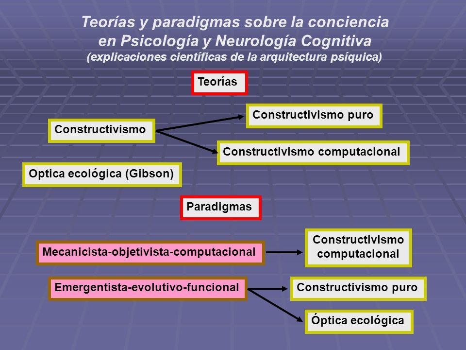Teorías y paradigmas sobre la conciencia en Psicología y Neurología Cognitiva (explicaciones científicas de la arquitectura psíquica) Teorías Construc