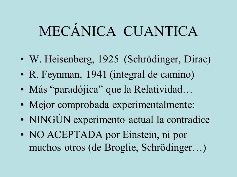 MECÁNICA CUANTICA W. Heisenberg, 1925 (Schrödinger, Dirac) R. Feynman, 1941 (integral de camino) Más paradójica que la Relatividad… Mejor comprobada e