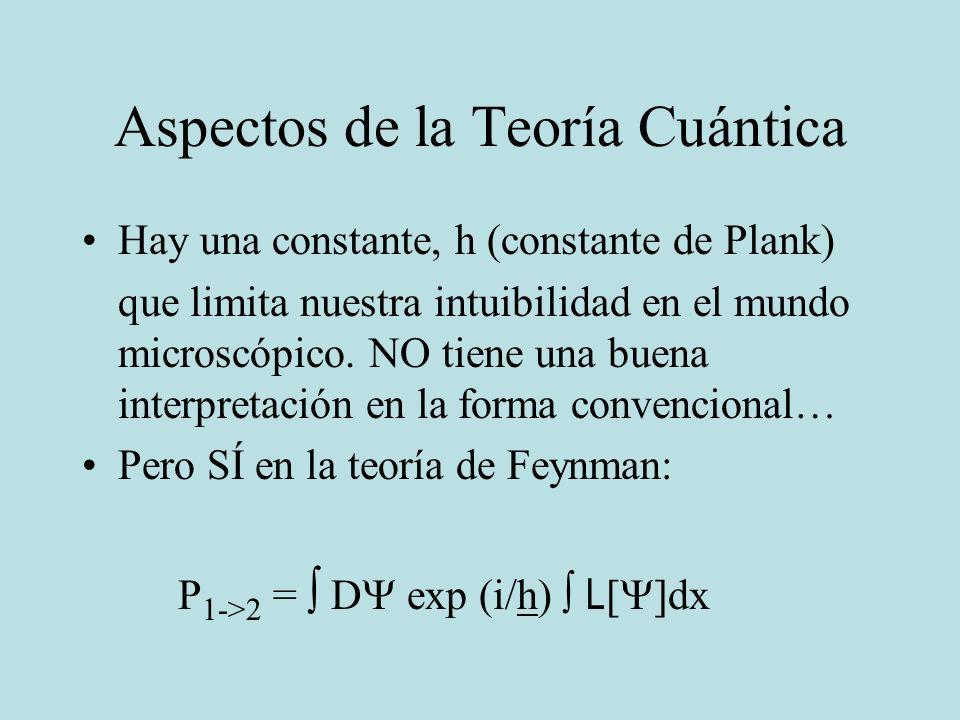 Aspectos de la Teoría Cuántica Hay una constante, h (constante de Plank) que limita nuestra intuibilidad en el mundo microscópico. NO tiene una buena