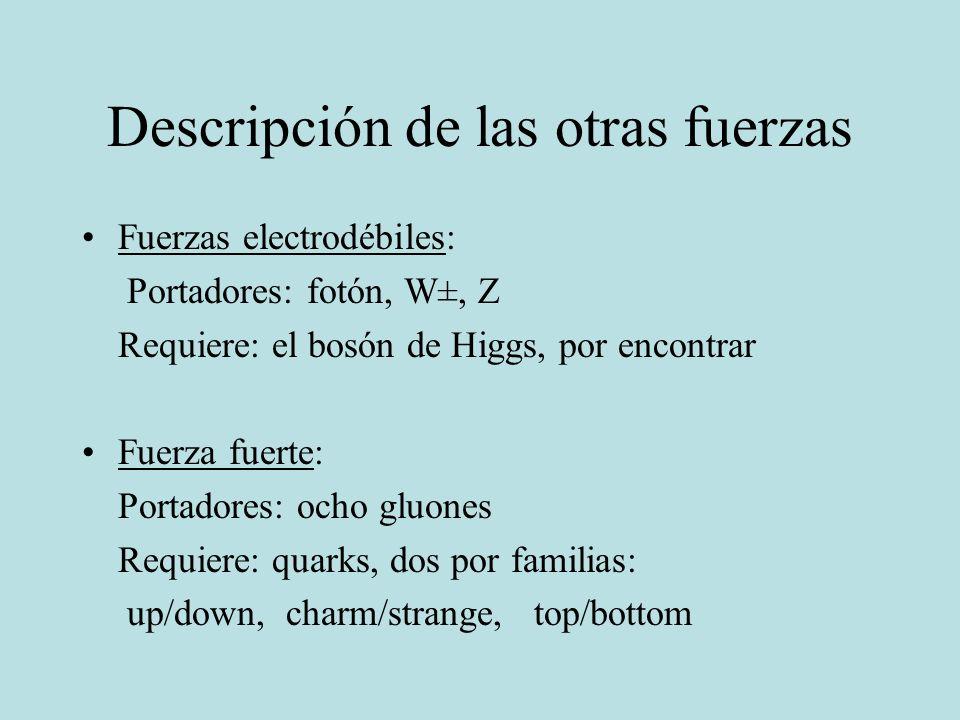 Descripción de las otras fuerzas Fuerzas electrodébiles: Portadores: fotón, W±, Z Requiere: el bosón de Higgs, por encontrar Fuerza fuerte: Portadores