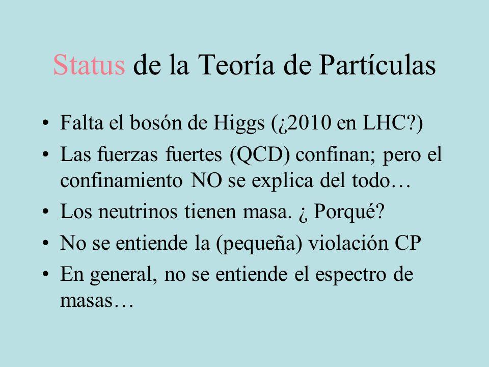 Status de la Teoría de Partículas Falta el bosón de Higgs (¿2010 en LHC?) Las fuerzas fuertes (QCD) confinan; pero el confinamiento NO se explica del