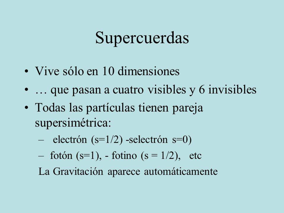 Supercuerdas Vive sólo en 10 dimensiones … que pasan a cuatro visibles y 6 invisibles Todas las partículas tienen pareja supersimétrica: – electrón (s
