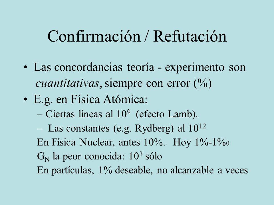 Confirmación / Refutación Las concordancias teoría - experimento son cuantitativas, siempre con error (%) E.g. en Física Atómica: –Ciertas líneas al 1
