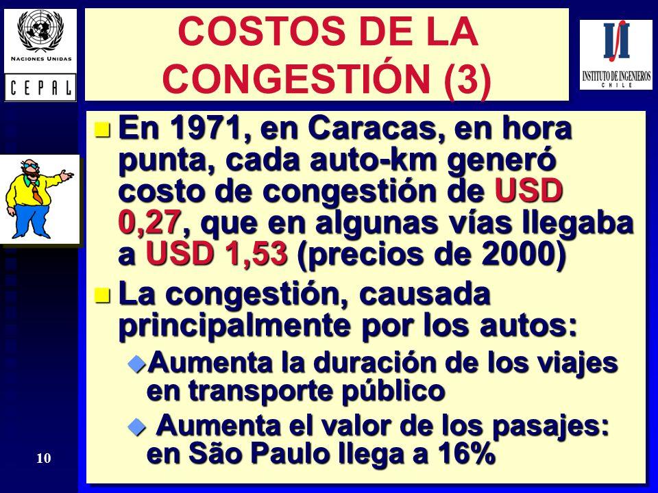 10 COSTOS DE LA CONGESTIÓN (3) n En 1971, en Caracas, en hora punta, cada auto-km generó costo de congestión de USD 0,27, que en algunas vías llegaba