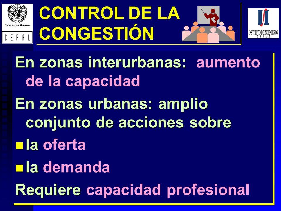 11 CONTROL DE LA CONGESTIÓN En zonas interurbanas: En zonas interurbanas: aumento de la capacidad En zonas urbanas: amplio conjunto de acciones sobre
