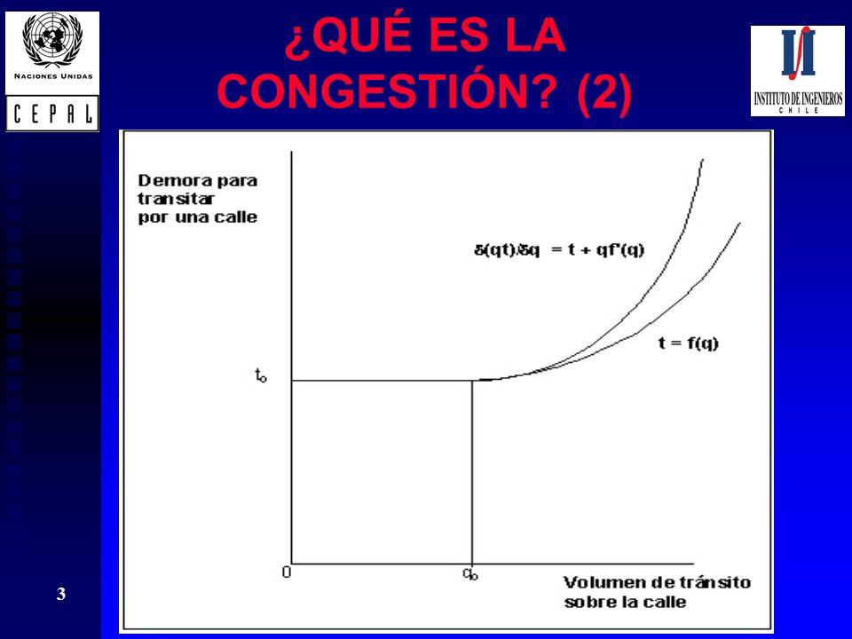 3 ¿QUÉ ES LA CONGESTIÓN? (2)