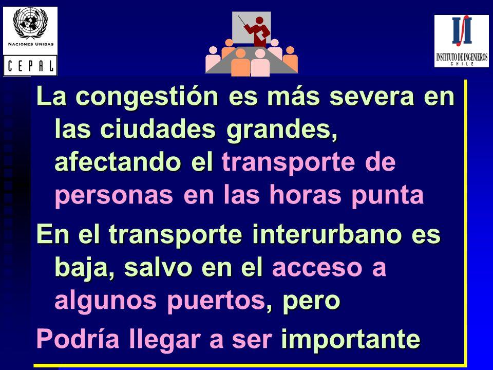 7 La congestión es más severa en las ciudades grandes, afectando el La congestión es más severa en las ciudades grandes, afectando el transporte de pe