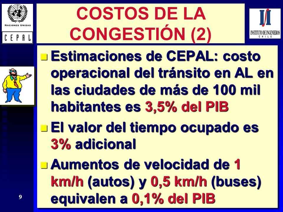 9 COSTOS DE LA CONGESTIÓN (2) n Estimaciones de CEPAL: costo operacional del tránsito en AL en las ciudades de más de 100 mil habitantes es 3,5% del P