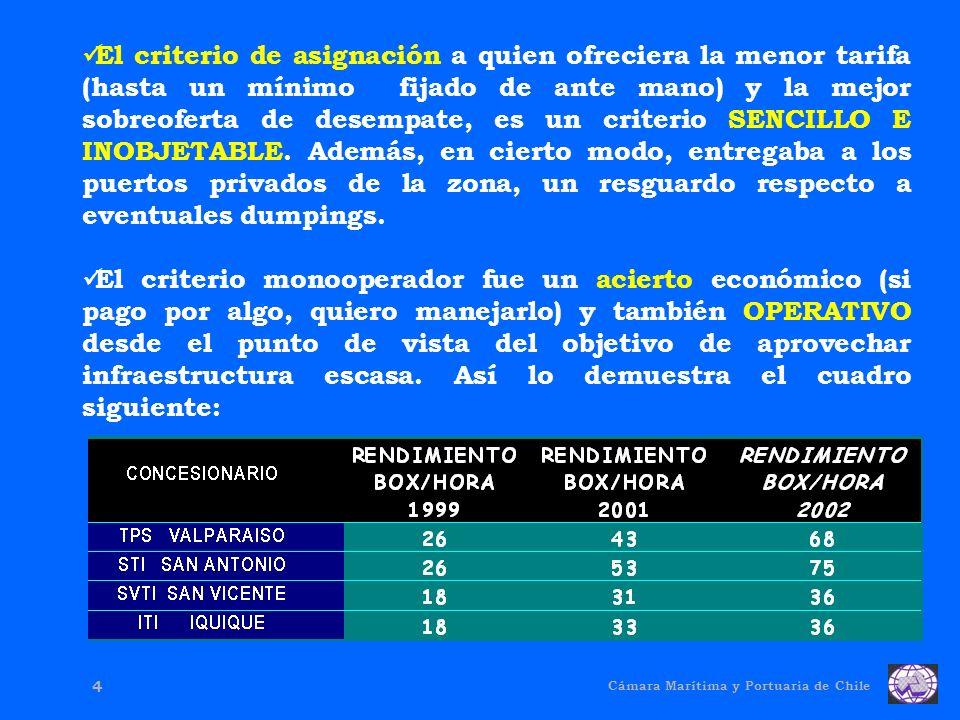 Cámara Marítima y Portuaria de Chile 4 El criterio de asignación a quien ofreciera la menor tarifa (hasta un mínimo fijado de ante mano) y la mejor sobreoferta de desempate, es un criterio SENCILLO E INOBJETABLE.