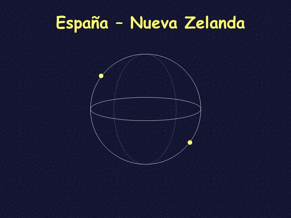 España – Nueva Zelanda