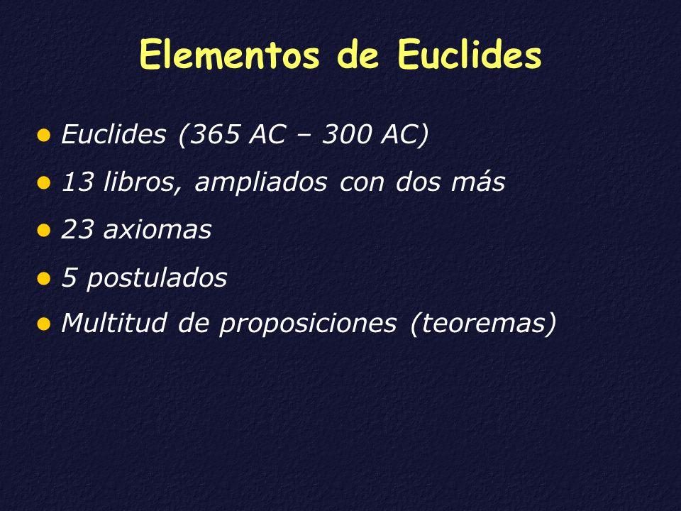 Elementos de Euclides Euclides (365 AC – 300 AC) 13 libros, ampliados con dos más 23 axiomas 5 postulados Multitud de proposiciones (teoremas)