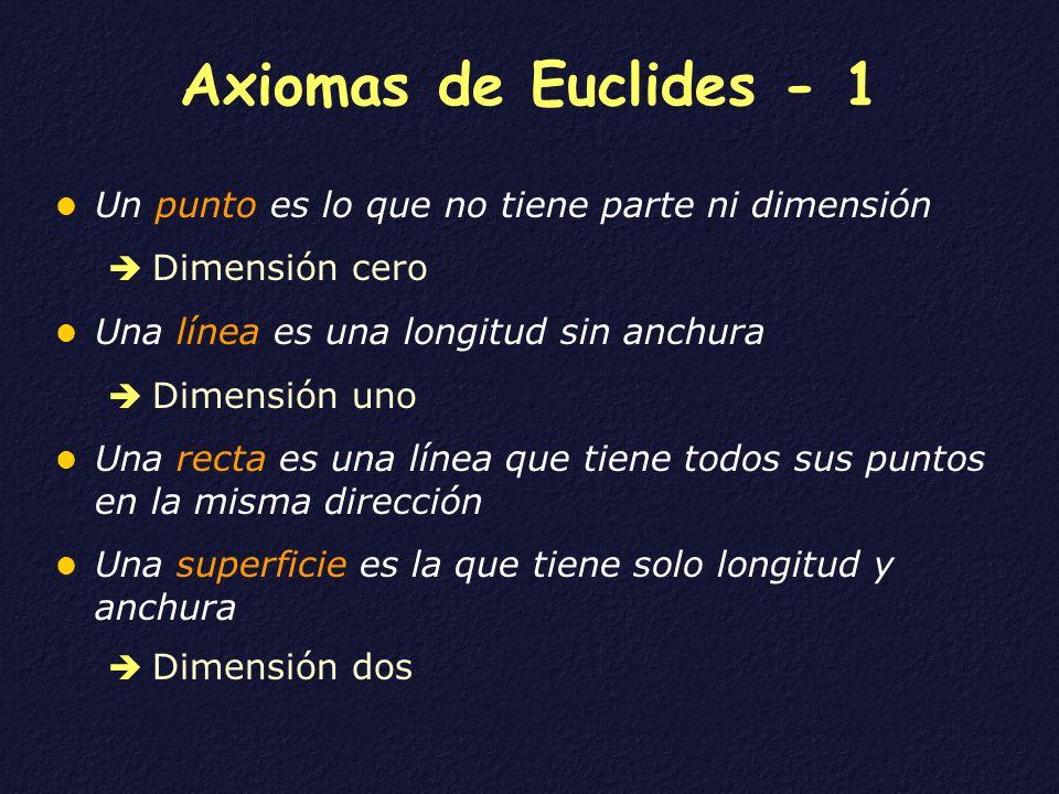 Axiomas de Euclides - 1 Un punto es lo que no tiene parte ni dimensión Dimensión cero Una línea es una longitud sin anchura Dimensión uno Una recta es