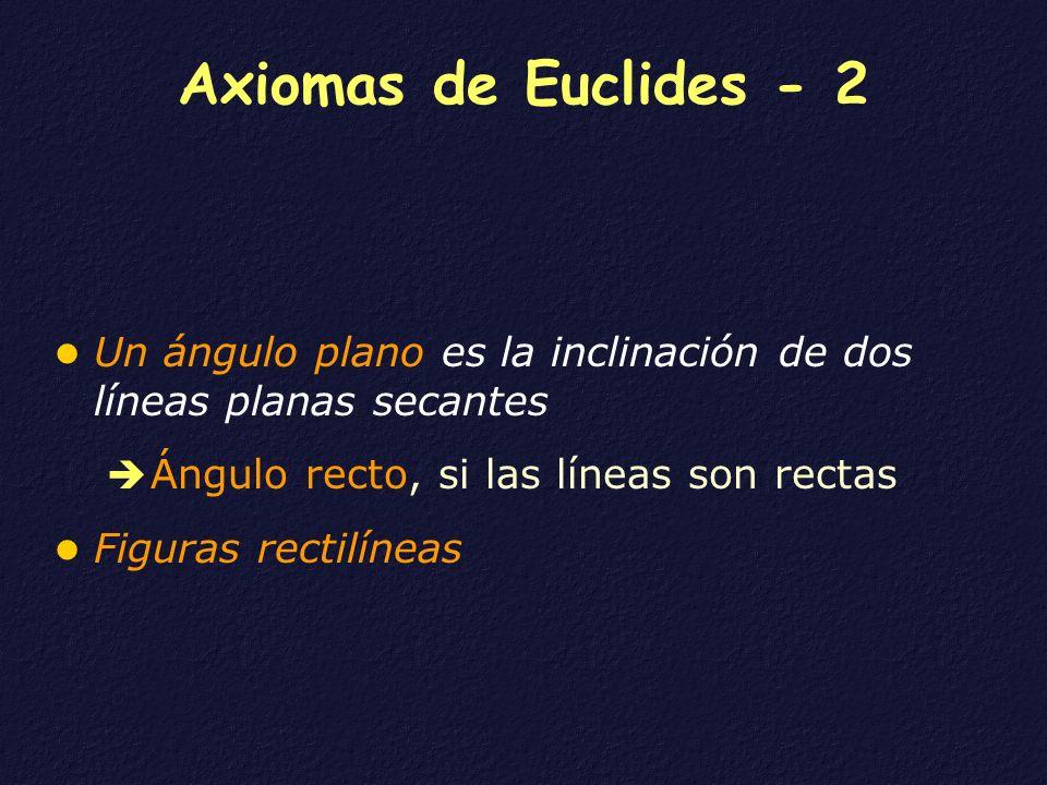 Axiomas de Euclides - 2 Un ángulo plano es la inclinación de dos líneas planas secantes Ángulo recto, si las líneas son rectas Figuras rectilíneas