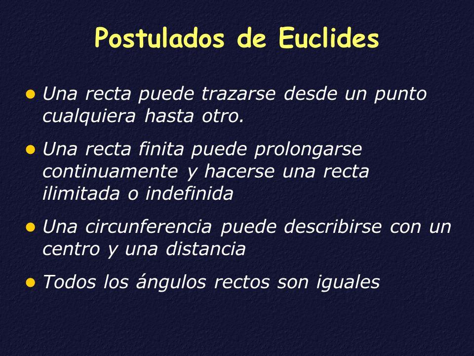 Postulados de Euclides Una recta puede trazarse desde un punto cualquiera hasta otro. Una recta finita puede prolongarse continuamente y hacerse una r