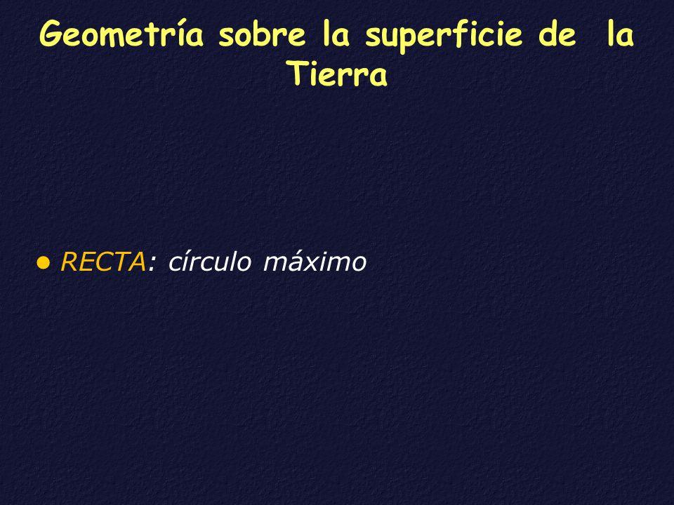 Geometría sobre la superficie de la Tierra RECTA: círculo máximo